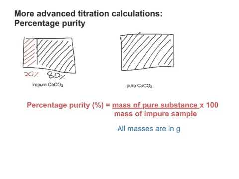 Percentage purity from titrations