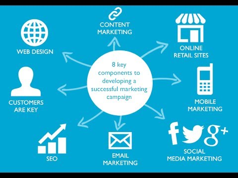 The Key to a Successful Digital Marketing Agency and Client Relationship