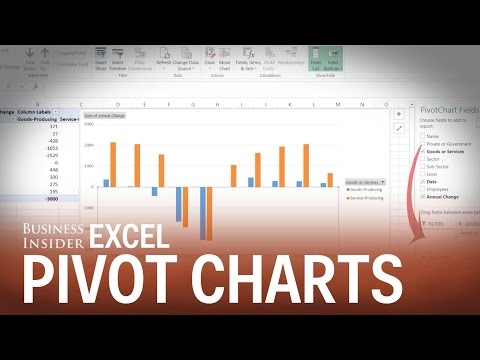 How to create pivot charts in Excel