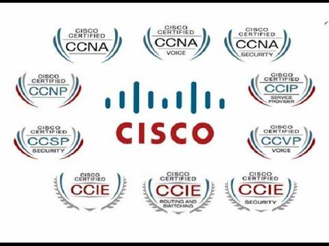 CCIE R&S Status - July 28, 2015