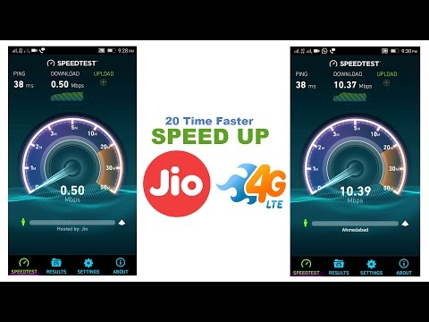 SPEED UP RELIANCE JIO 4G NET/INTERNET [ 20 times faster with proof ]
