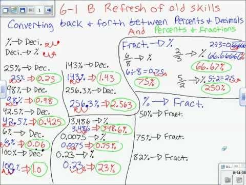 6-1 B Refresher- Converting Between Percents & Decimals and Percents & Fractions 7th Grade Math