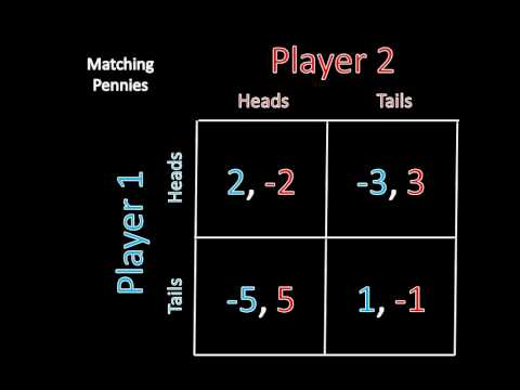 Game Theory 101: Matching Pennies and Mixed Strategy Nash Equilibrium