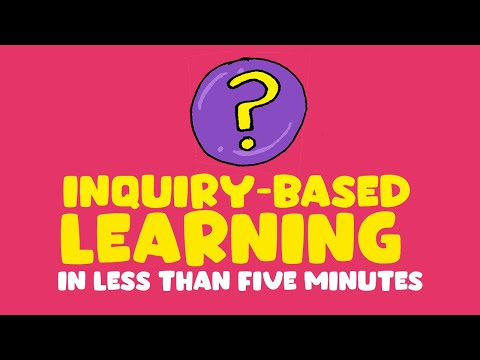 Inquiry-Based Learning in Less Than Five Minutes