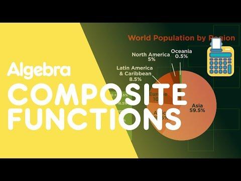 Composite functions   Algebra   Maths   FuseSchool