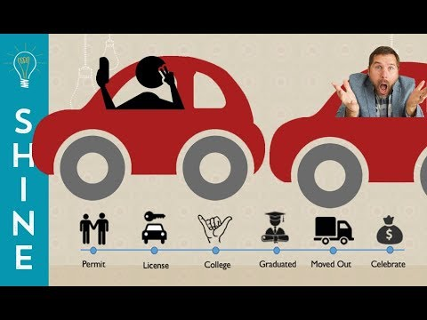Insurance For Young Drivers: The 6 Steps