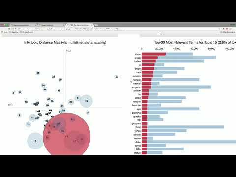 Rachel Brynsvold - Literary Analysis via NLP: Topic Modeling Project Gutenberg (PyTexas 2017)