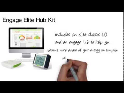 The engage energy monitoring kits-Which one is best for you?