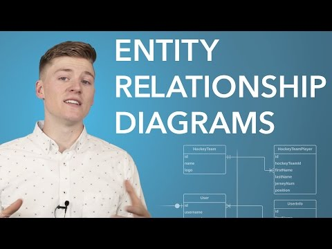 Entity Relationship Diagram (ERD) Tutorial - Part 1