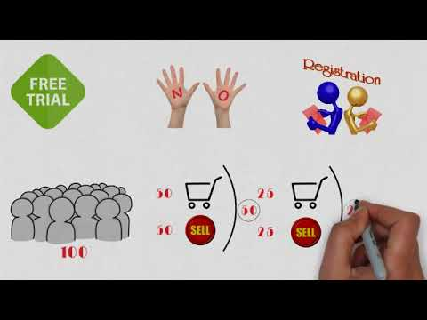 4 common stock market scams in India that every Indian must be aware of   हिंदी   YouTube 360p