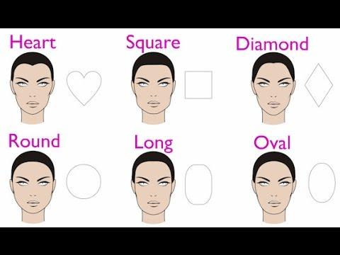 Determine your Face Shape l  Face Shapes