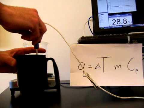 Witzgall Chemistry: Specific Heat Lab