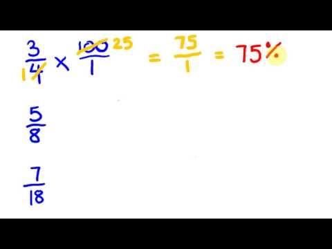 fractions to percentage calculations