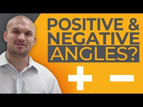 Tutorial - What are positive and negative angles?