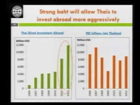 Outlook on the Thai Economy, MBMG Group Event, March 2013, Dr. Kirida Bhaopichitr
