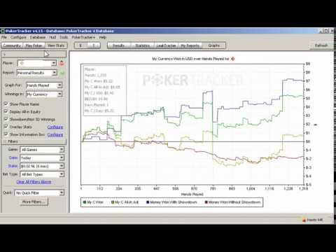 Profile 6 max.  for poker bot