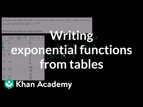 Constructing linear and exponential functions from data | Algebra II | Khan Academy