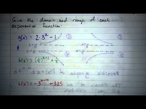6.1.3 - Domain and Range of an Exponential Function