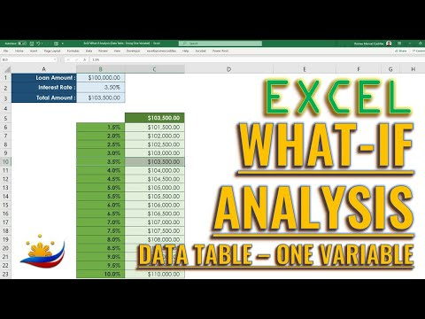 Excel What If Analysis Data Table   One Variable