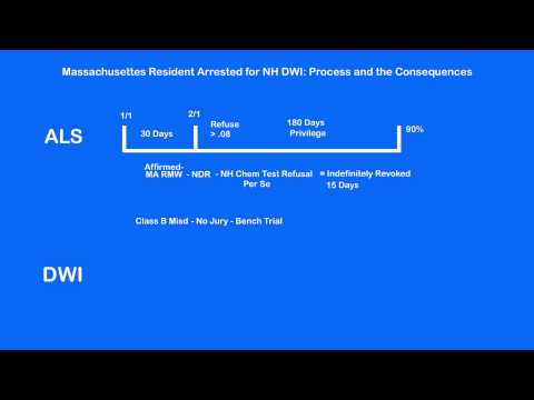 Massachusetts Resident Arrested for New Hampshire DWI: Process and the Consequences