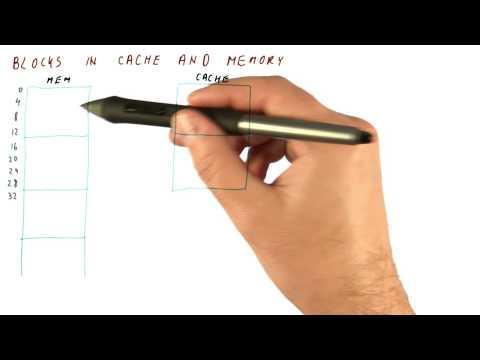 Blocks in Cache and Memory - Georgia Tech - HPCA: Part 3