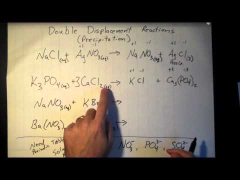 Double Displacement Precipitation Reactions
