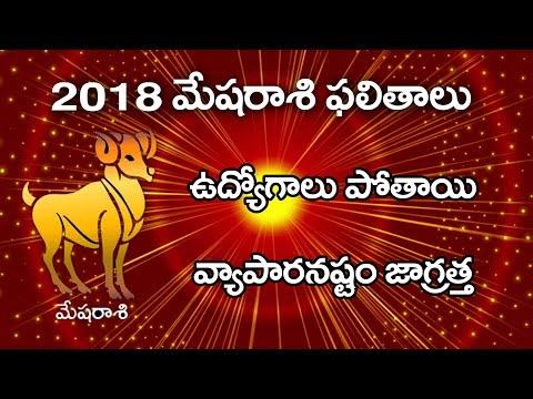 2018 Horoscope for Aries | Rasi Phalalu | Mesha Rasi | Science and Astrology | WMB Pictures