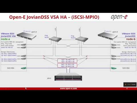 Open-E JovianDSS Evaluation Guide and Quick Start