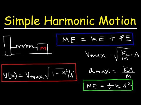 Energy In a Simple Harmonic Oscillator - Maximum Velocity & Acceleration Calculations