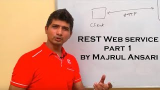 Introduction to REST Web service part 1 by Majrul Ansari