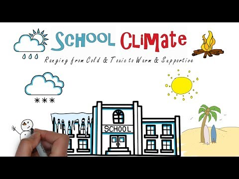 School Climate & Culture: Overview, Surveys, & Improvement