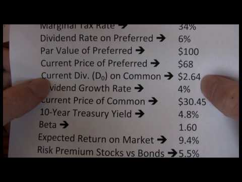 Marginal Cost of Capital Part Two of Four
