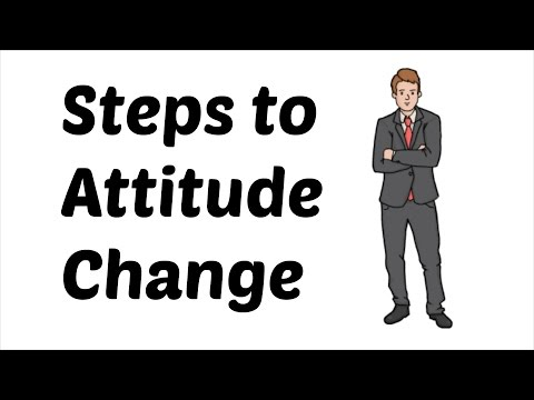 5 Steps to Attitude Change By Shiv Khera From You Can Win (Hindi) - Animated Book Summary