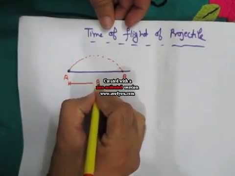RANGE,TIME OF FLIGHT AND MAXIMUM HEIGHT  OF PROJECTILE