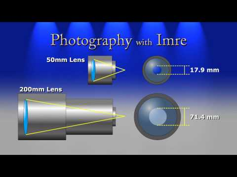 Aperture Revisited - Photography with Imre - Episode 21