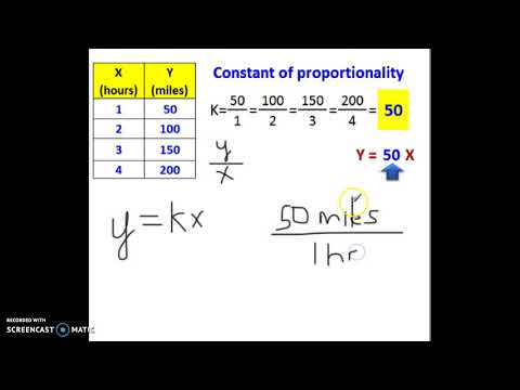 Constant of Proportionality Equations