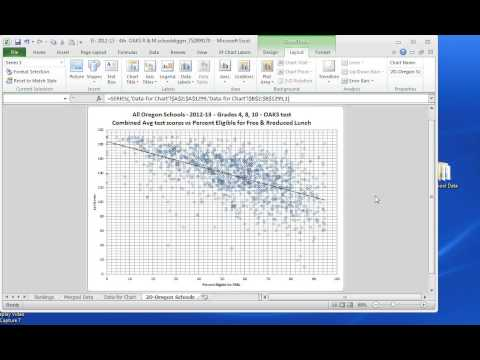 X-Y Chart (Excel 2010) - Step 2 Construct a Scatter Chart with Labels
