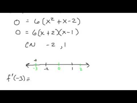 Calculus 1-Relative Extrema