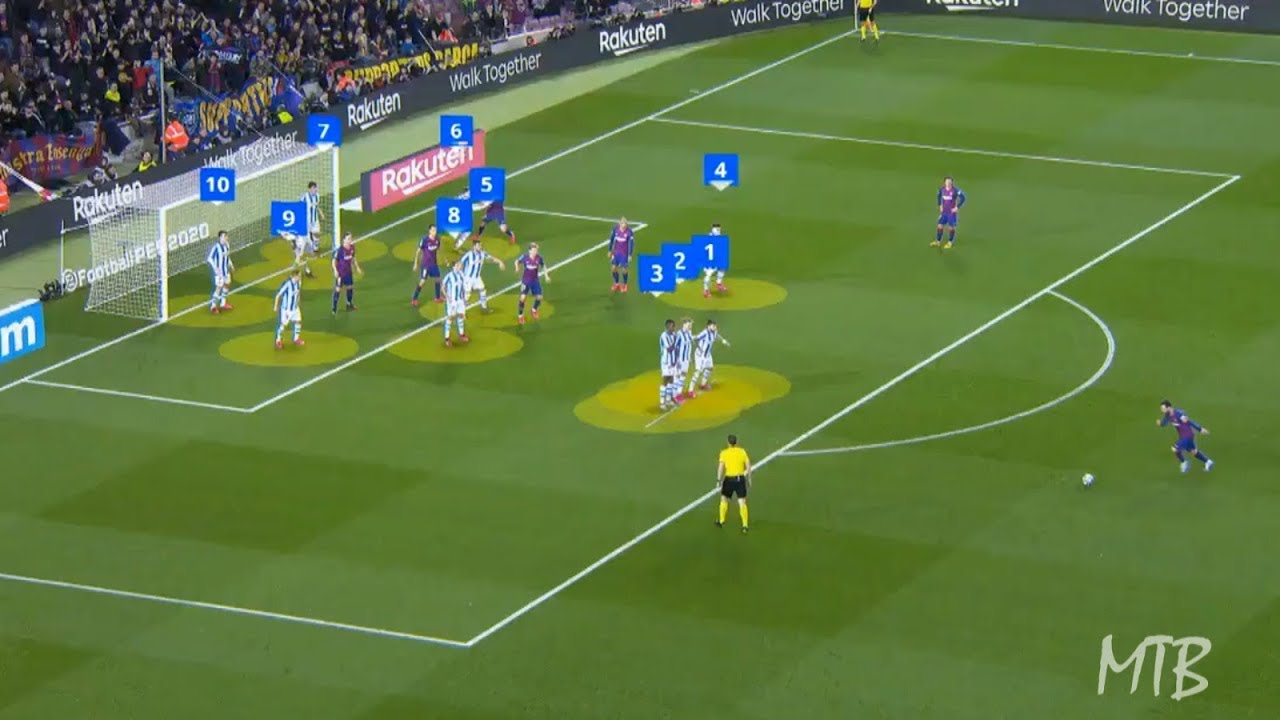 Crazy Ways Players & Teams Try To Stop Messi