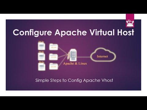 Configure Apache Virtual Host