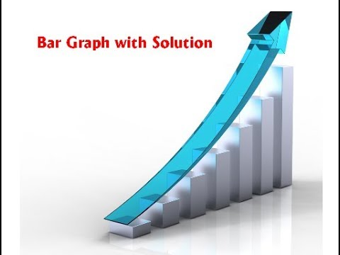 PTE SPEAKING - Bar Graph with Solution