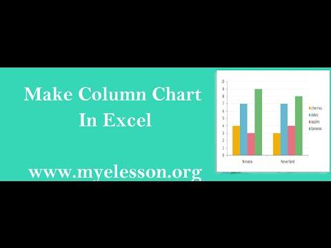 Make Column Chart In Excel Hindi