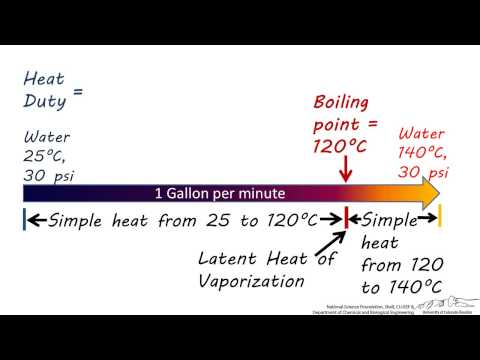 How to Calculate Heat Duty