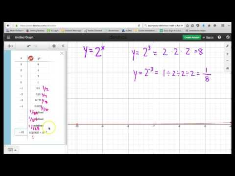 Horizontal Asymptotes on Exponential Equations