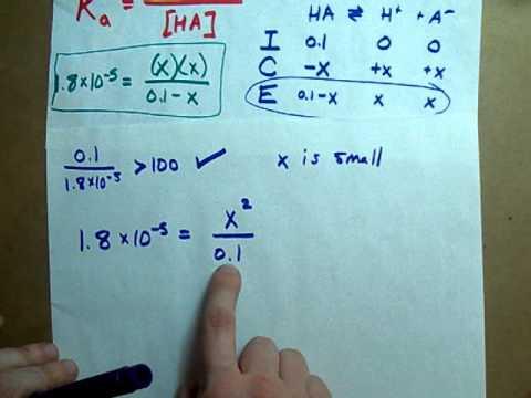 pH of a Weak Acid (0.1 M Acetic Acid) EXAMPLE