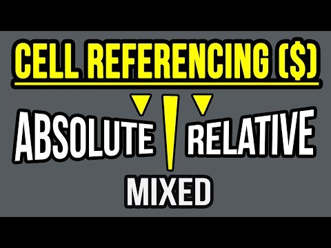 Relative Absolute and Mixed Cell Referencing in Excel in Hindi