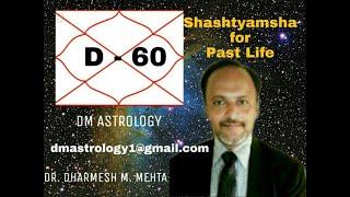 Miseries & Misfortunes | Trishamsha Divisional Chart D-30