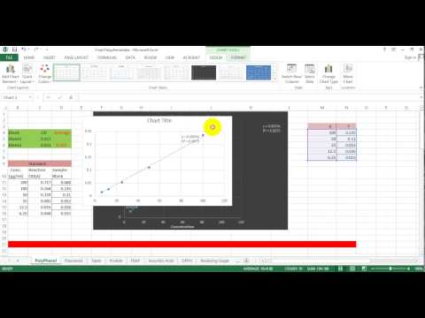 How to Draw Scatter Diagram and Customize It By Microsoft Excel 2013