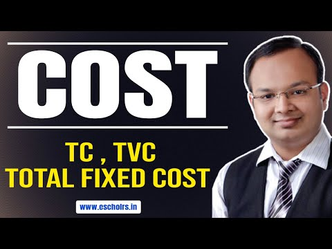 #3 | Cost | Total Cost, Total Variable Cost, Total Fixed Cost