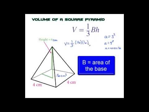 How To Find The Volume of A Square Pyramid: THE EASY WAY!